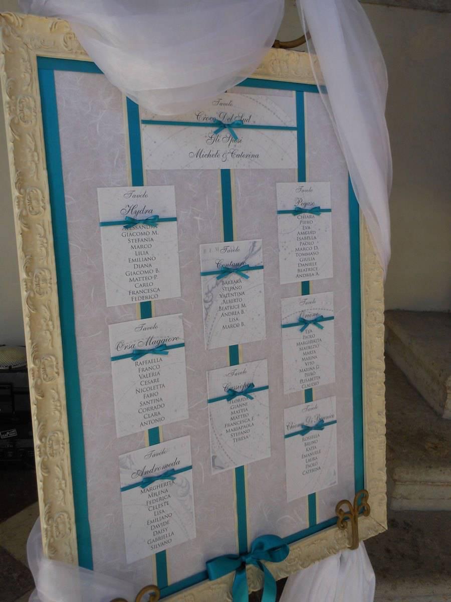 Tableau Matrimonio Azzurro : Tableau battesimo celeste azzurro re leone festa tema tavoli
